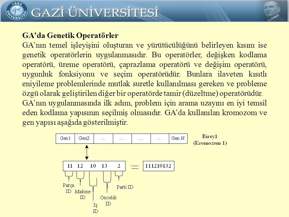 GA'da Genetik Operatörler GA'nın temel işleyişini oluşturan ve yürütücülüğünü belirleyen kısım ise genetik operatörlerin uygulanmasıdır. Bu operatörle