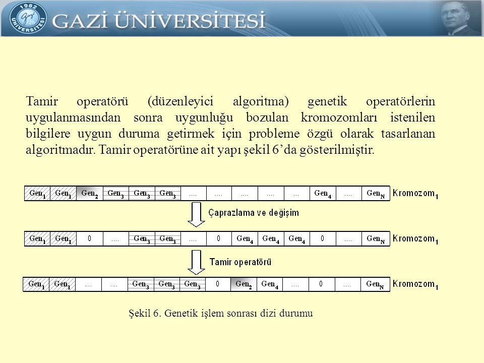 Şekil 6. Genetik işlem sonrası dizi durumu Tamir operatörü (düzenleyici algoritma) genetik operatörlerin uygulanmasından sonra uygunluğu bozulan kromo