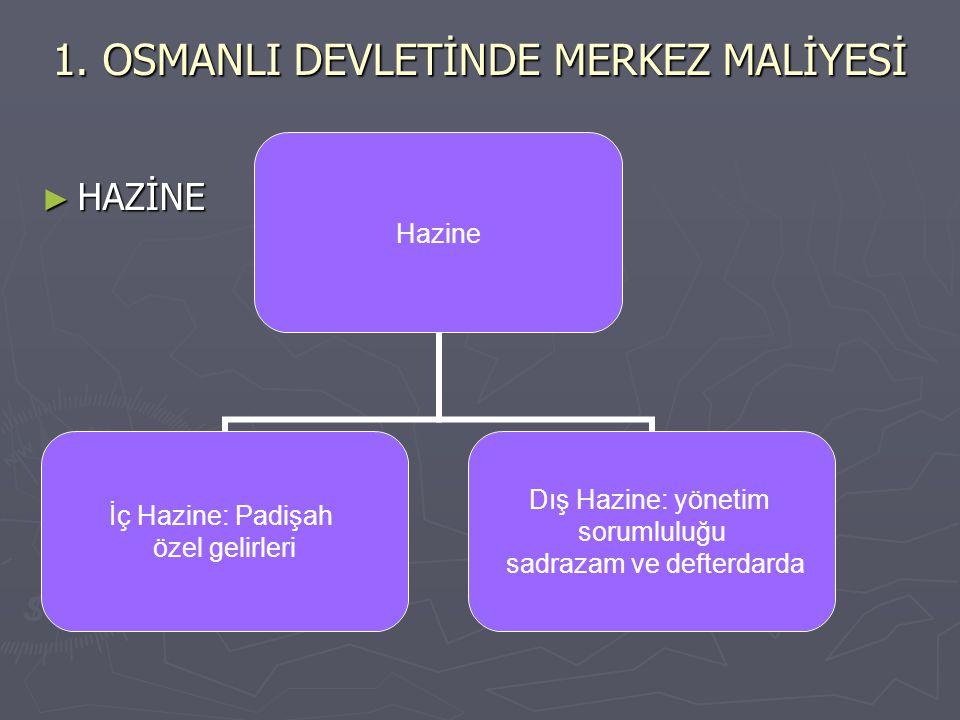 Osmanlı dirlikleri, dirlik arazisinin gelirine göre üçe ayrılır: ► Has: Yıllık geliri yüz bin akçeden fazla olan dirliktir.