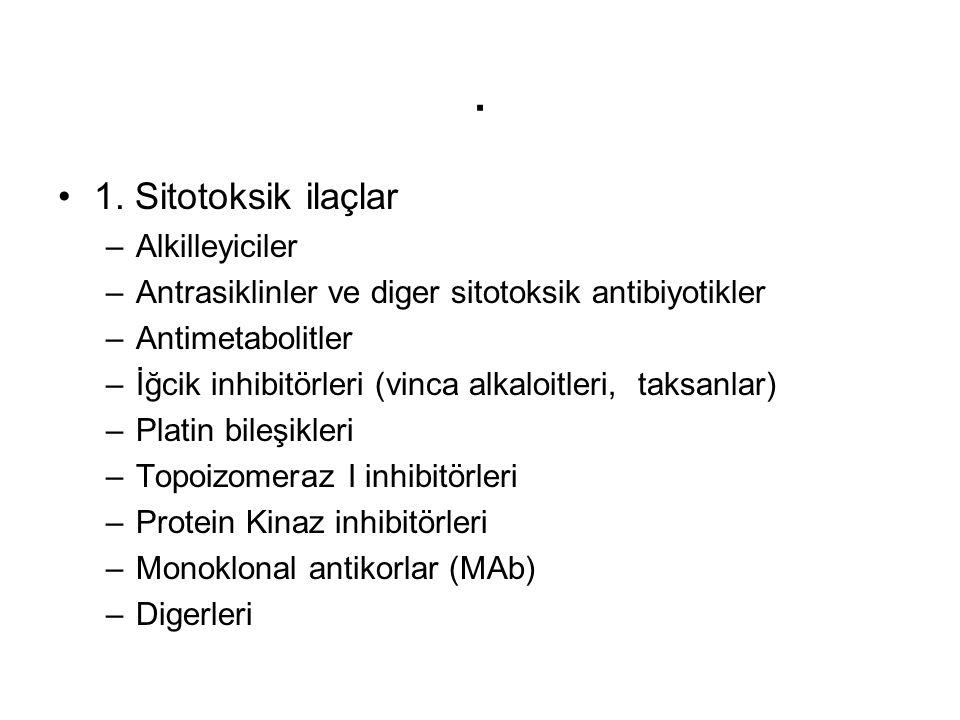 . 1. Sitotoksik ilaçlar –Alkilleyiciler –Antrasiklinler ve diger sitotoksik antibiyotikler –Antimetabolitler –İğcik inhibitörleri (vinca alkaloitleri,