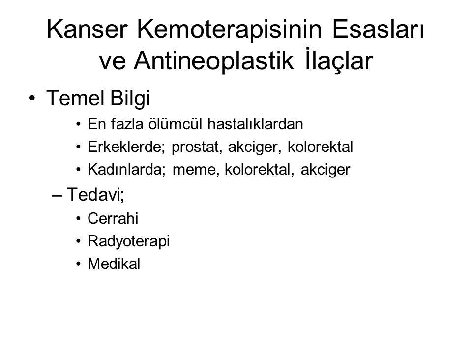 Kanser Kemoterapisinin Esasları ve Antineoplastik İlaçlar Temel Bilgi En fazla ölümcül hastalıklardan Erkeklerde; prostat, akciger, kolorektal Kadınla