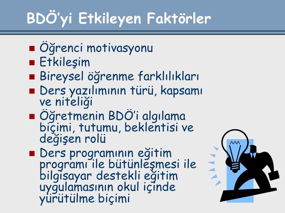 BDÖ'yi Etkileyen Faktörler Öğrenci motivasyonu Etkileşim Bireysel öğrenme farklılıkları Ders yazılımının türü, kapsamı ve niteliği Öğretmenin BDÖ'i al