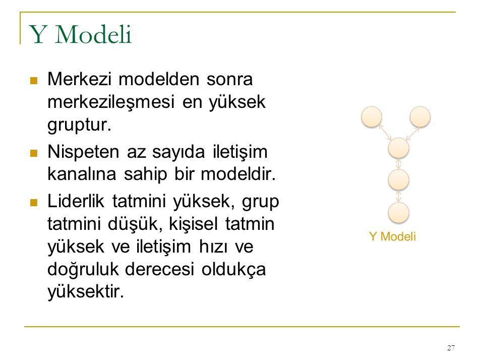 Y Modeli Merkezi modelden sonra merkezileşmesi en yüksek gruptur. Nispeten az sayıda iletişim kanalına sahip bir modeldir. Liderlik tatmini yüksek, gr