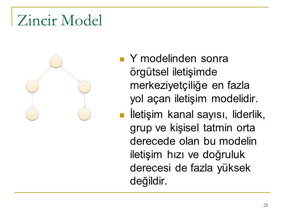 Zincir Model Y modelinden sonra örgütsel iletişimde merkeziyetçiliğe en fazla yol açan iletişim modelidir. İletişim kanal sayısı, liderlik, grup ve ki