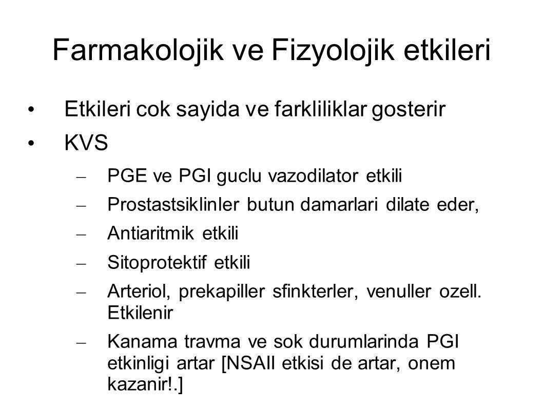 Farmakolojik ve Fizyolojik etkileri Etkileri cok sayida ve farkliliklar gosterir KVS – PGE ve PGI guclu vazodilator etkili – Prostastsiklinler butun d