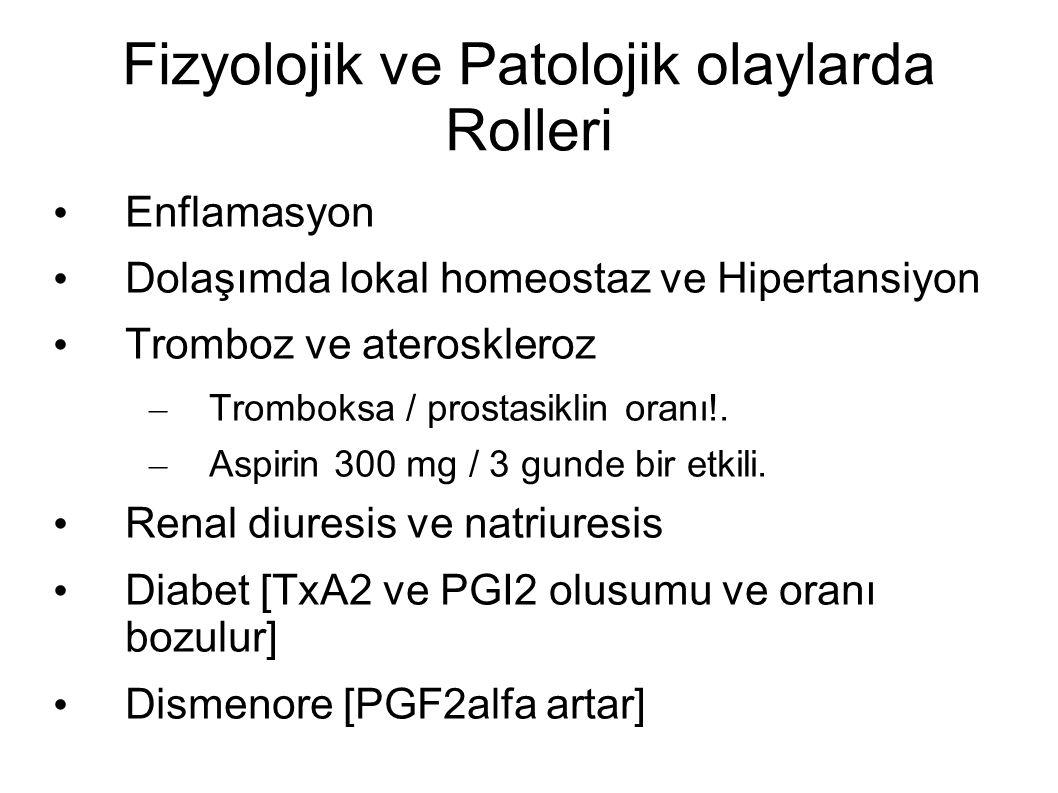 Fizyolojik ve Patolojik olaylarda Rolleri Enflamasyon Dolaşımda lokal homeostaz ve Hipertansiyon Tromboz ve ateroskleroz – Tromboksa / prostasiklin or