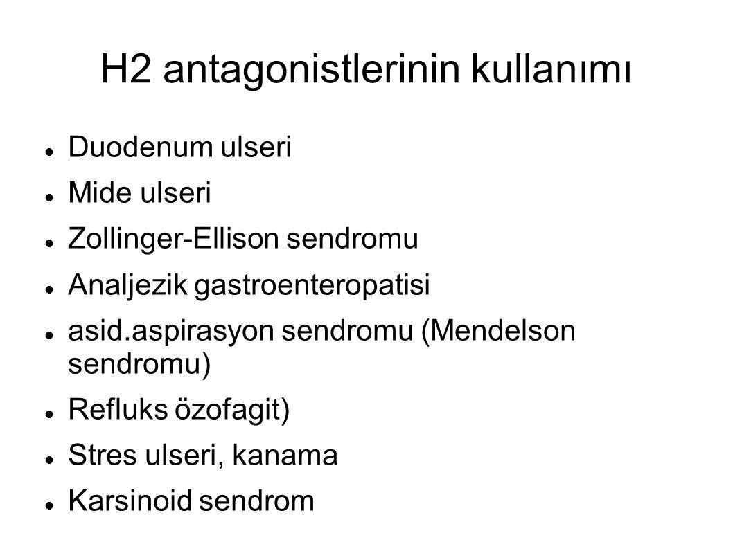 H2 antagonistlerinin kullanımı Duodenum ulseri Mide ulseri Zollinger-Ellison sendromu Analjezik gastroenteropatisi asid.aspirasyon sendromu (Mendelson sendromu) Refluks özofagit) Stres ulseri, kanama Karsinoid sendrom