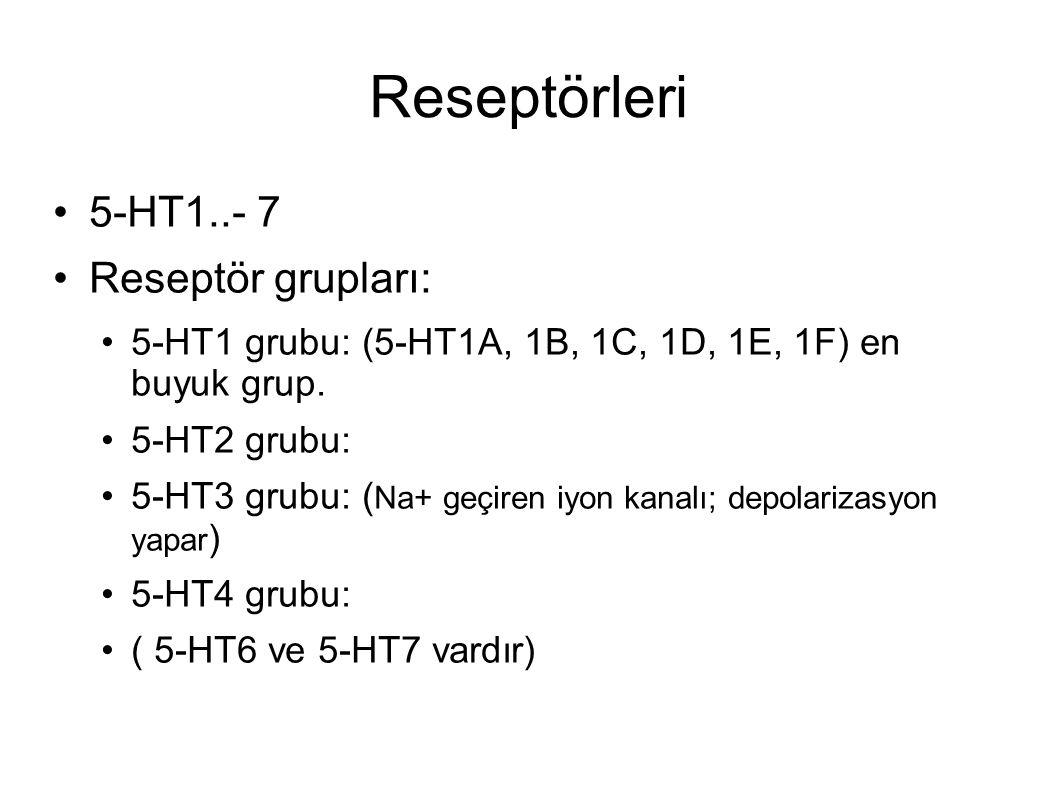 Reseptörleri 5-HT1..- 7 Reseptör grupları: 5-HT1 grubu: (5-HT1A, 1B, 1C, 1D, 1E, 1F) en buyuk grup. 5-HT2 grubu: 5-HT3 grubu: ( Na+ geçiren iyon kanal