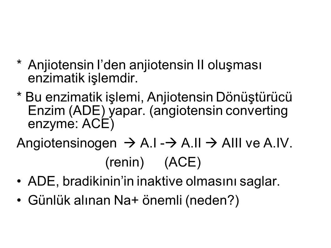 * Anjiotensin I'den anjiotensin II oluşması enzimatik işlemdir. * Bu enzimatik işlemi, Anjiotensin Dönüştürücü Enzim (ADE) yapar. (angiotensin convert