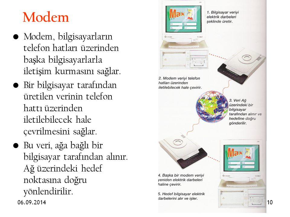06.09.201410 Modem Modem, bilgisayarların telefon hatları üzerinden ba ş ka bilgisayarlarla ileti ş im kurmasını sa ğ lar.