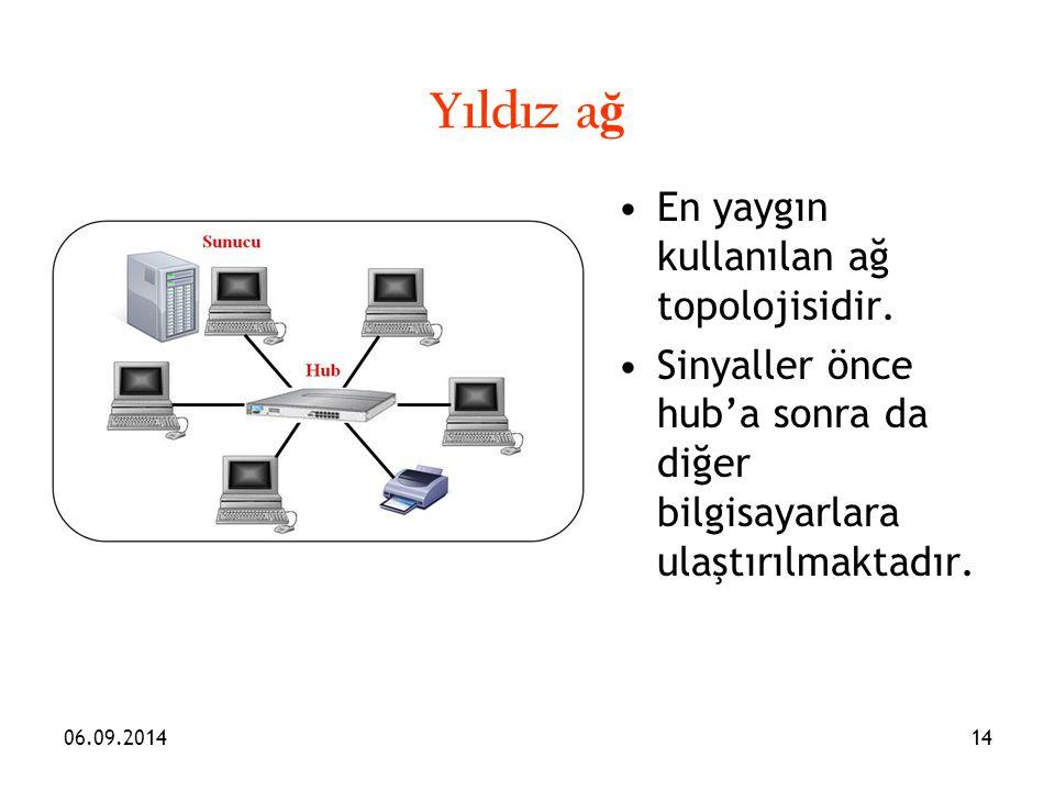 En yaygın kullanılan ağ topolojisidir. Sinyaller önce hub'a sonra da diğer bilgisayarlara ulaştırılmaktadır. 06.09.201414 Yıldız a ğ