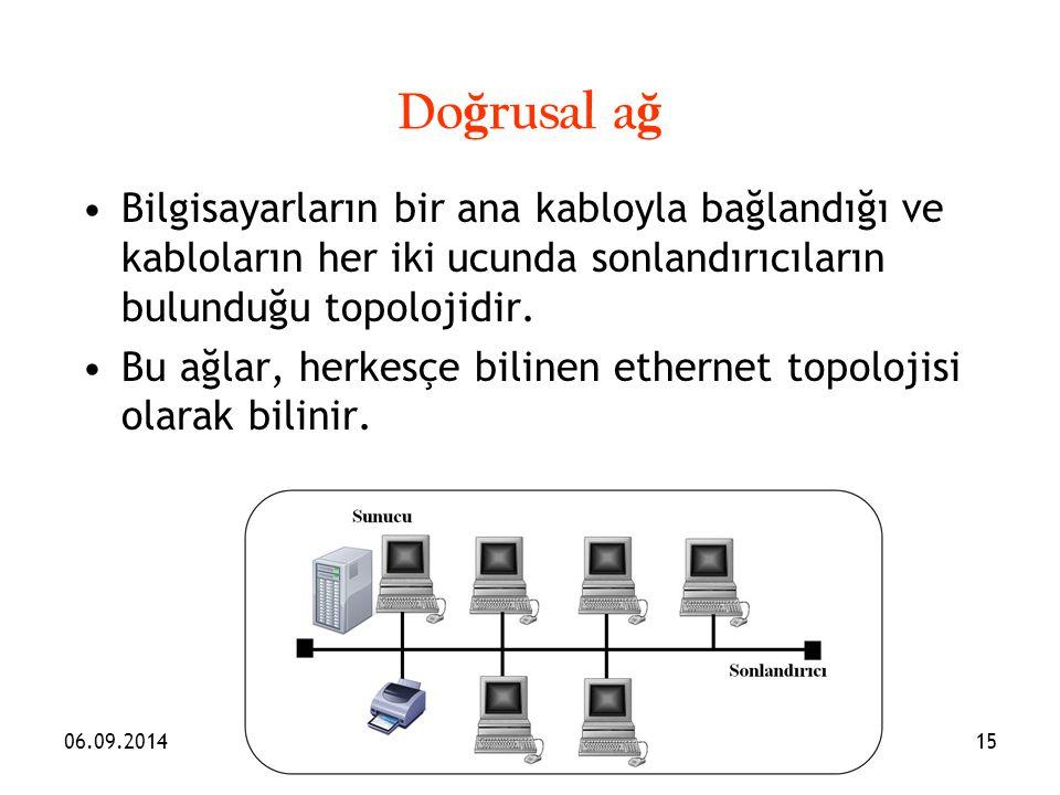 06.09.201415 Do ğ rusal a ğ Bilgisayarların bir ana kabloyla bağlandığı ve kabloların her iki ucunda sonlandırıcıların bulunduğu topolojidir. Bu ağlar