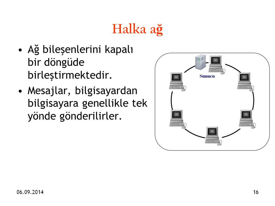 06.09.201416 Halka a ğ Ağ bileşenlerini kapalı bir döngüde birleştirmektedir.