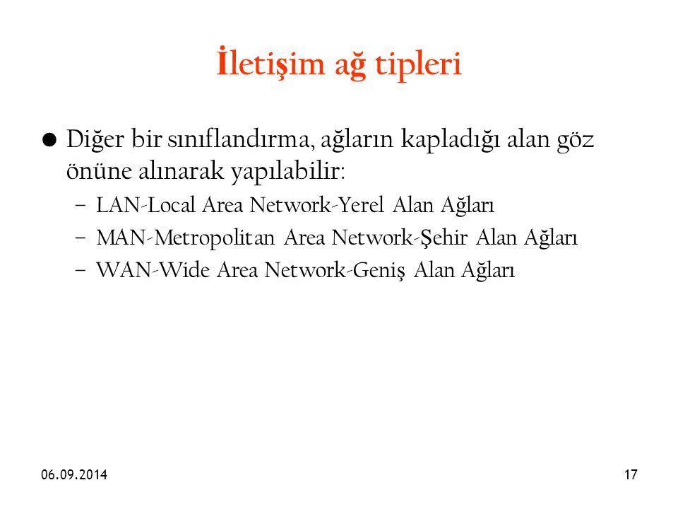 06.09.201417 İ leti ş im a ğ tipleri Di ğ er bir sınıflandırma, a ğ ların kapladı ğ ı alan göz önüne alınarak yapılabilir: –LAN-Local Area Network-Yer