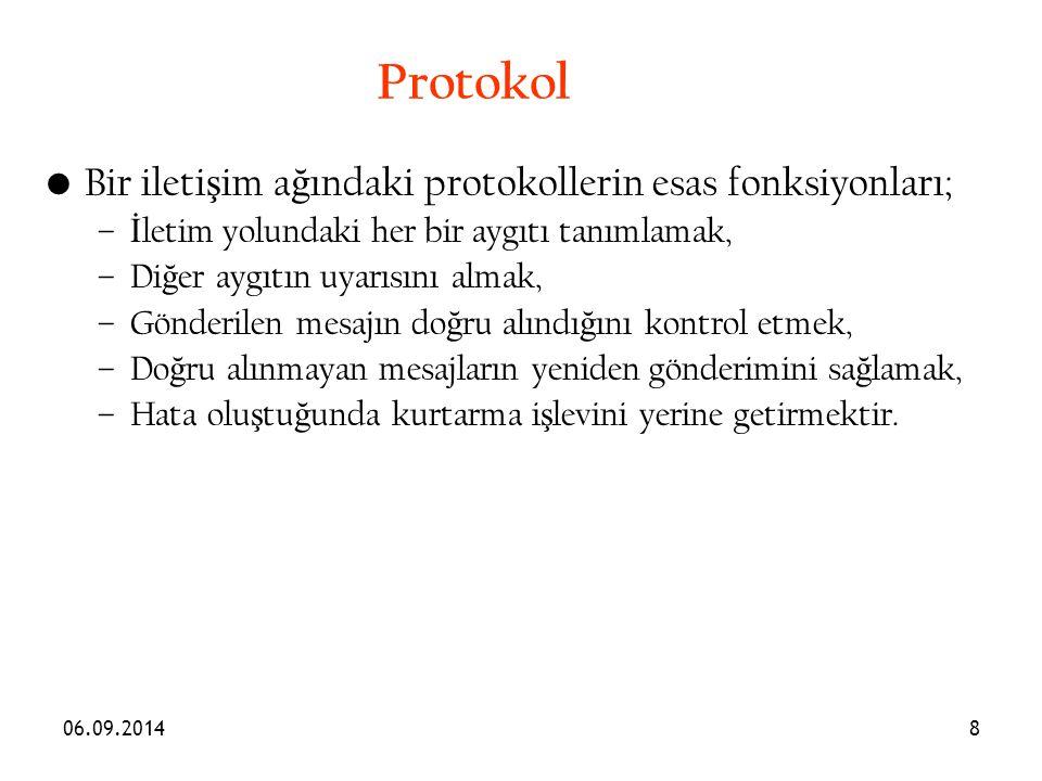 06.09.20148 Protokol Bir ileti ş im a ğ ındaki protokollerin esas fonksiyonları; – İ letim yolundaki her bir aygıtı tanımlamak, –Di ğ er aygıtın uyarı