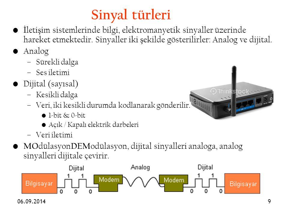 06.09.20149 Sinyal türleri İ leti ş im sistemlerinde bilgi, elektromanyetik sinyaller üzerinde hareket etmektedir. Sinyaller iki ş ekilde gösterilirle