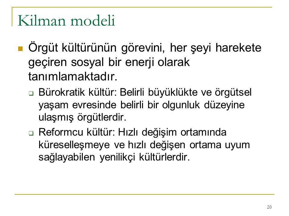 Kilman modeli Örgüt kültürünün görevini, her şeyi harekete geçiren sosyal bir enerji olarak tanımlamaktadır.