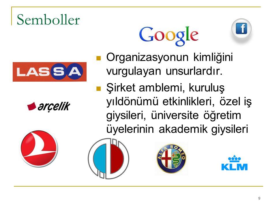 9 Semboller Organizasyonun kimliğini vurgulayan unsurlardır.