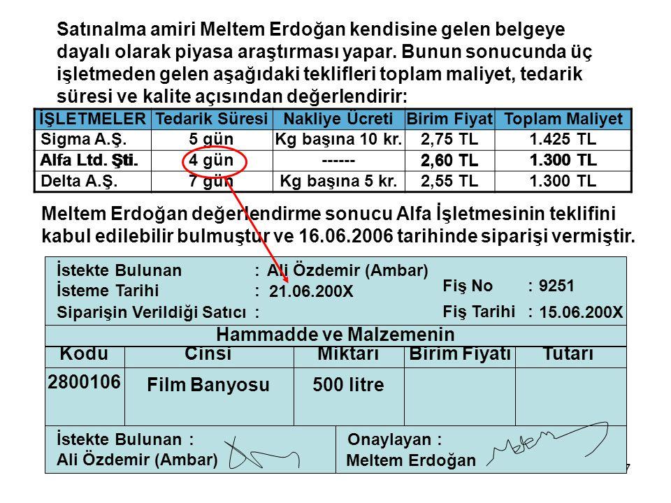 7 Satınalma amiri Meltem Erdoğan kendisine gelen belgeye dayalı olarak piyasa araştırması yapar. Bunun sonucunda üç işletmeden gelen aşağıdaki teklifl