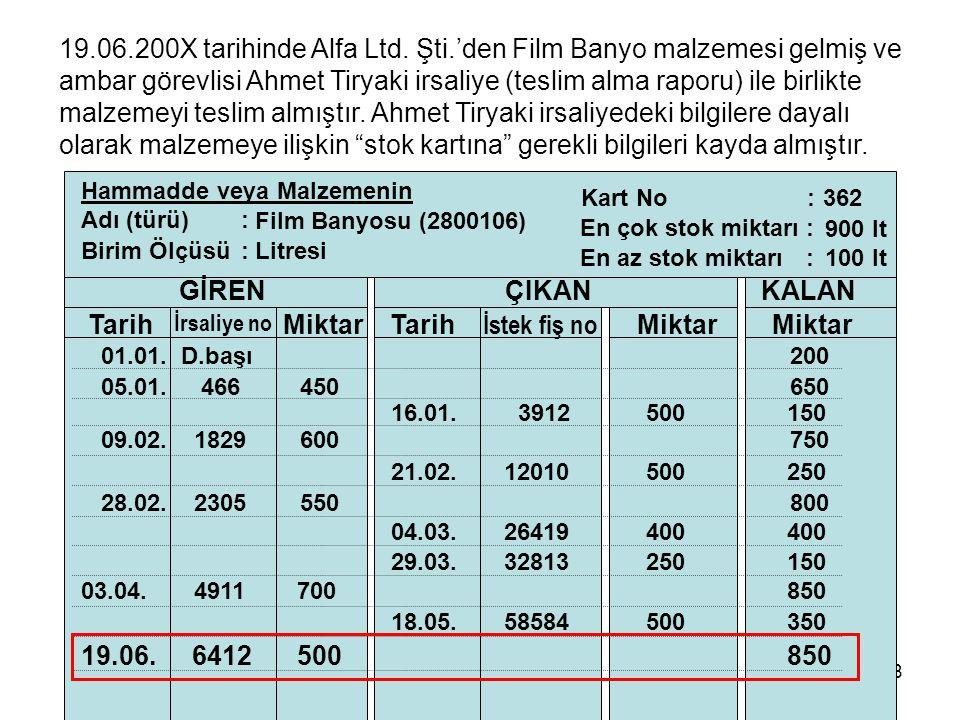 8 19.06.200X tarihinde Alfa Ltd. Şti.'den Film Banyo malzemesi gelmiş ve ambar görevlisi Ahmet Tiryaki irsaliye (teslim alma raporu) ile birlikte malz