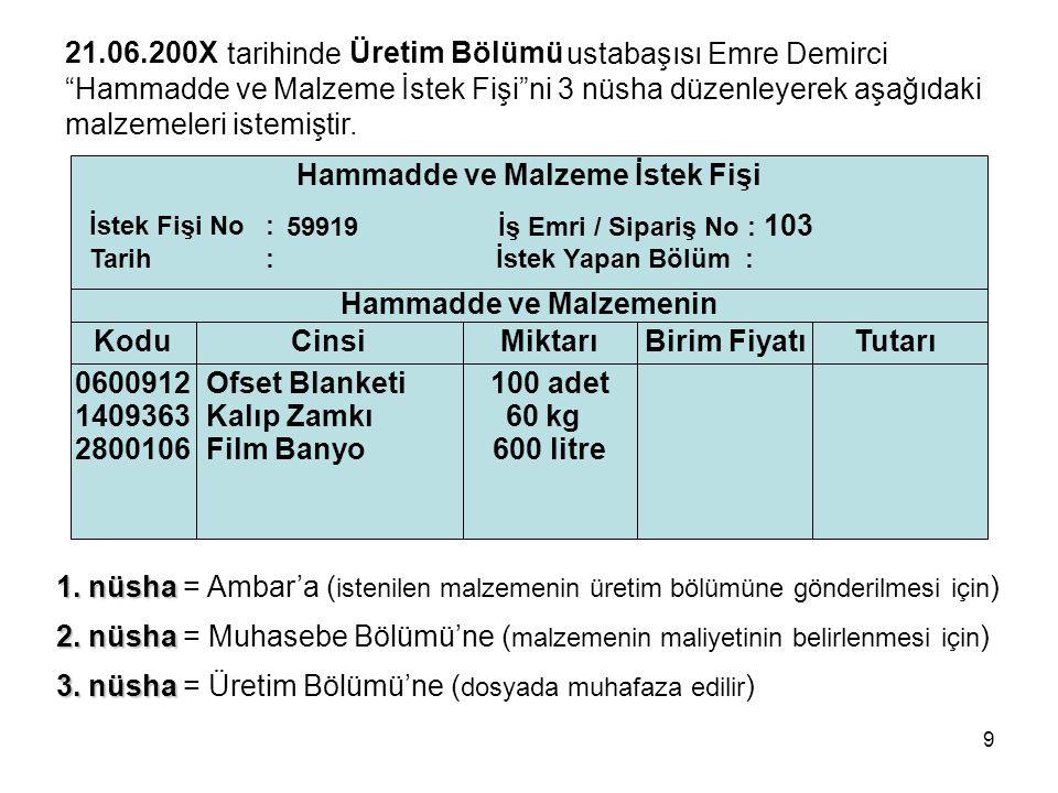 """9 tarihinde ustabaşısı Emre Demirci """"Hammadde ve Malzeme İstek Fişi""""ni 3 nüsha düzenleyerek aşağıdaki malzemeleri istemiştir. İstek Fişi No: Tarih : İ"""