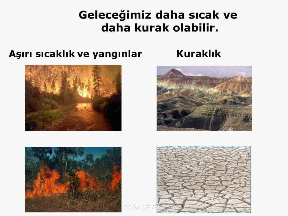MSI 224 DOĞA ÇEVRE VE KENT Geleceğimiz daha sıcak ve daha kurak olabilir. Kuraklık Aşırı sıcaklık ve yangınlar