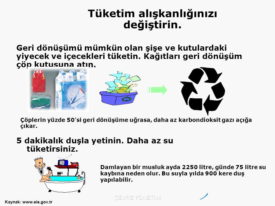 Kaynak: www.eie.gov.tr Tüketim alışkanlığınızı değiştirin. Geri dönüşümü mümkün olan şişe ve kutulardaki yiyecek ve içecekleri tüketin. Kağıtları geri
