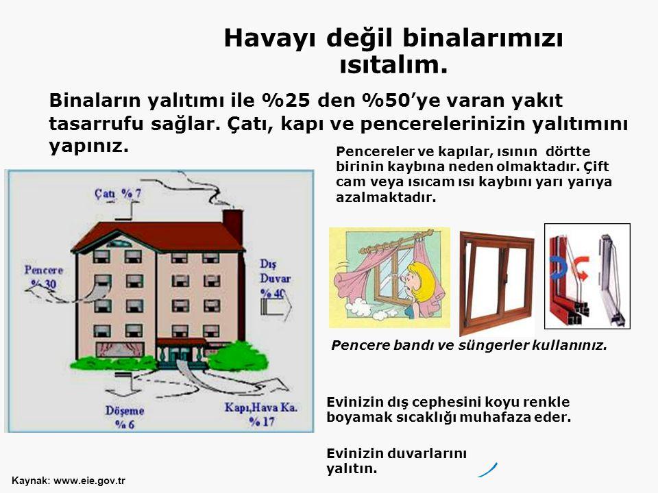 Binaların yalıtımı ile %25 den %50'ye varan yakıt tasarrufu sağlar. Çatı, kapı ve pencerelerinizin yalıtımını yapınız. Evinizin dış cephesini koyu ren