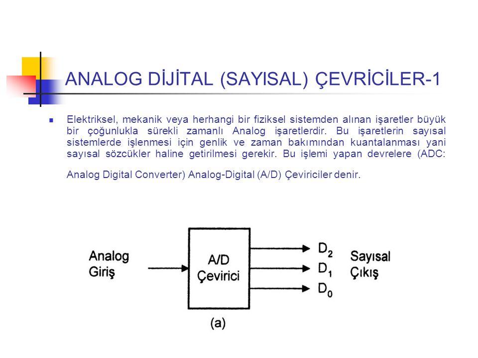 ANALOG DİJİTAL (SAYISAL) ÇEVRİCİLER-1 Elektriksel, mekanik veya herhangi bir fiziksel sistemden alınan işaretler büyük bir çoğunlukla sürekli zamanlı Analog işaretlerdir.