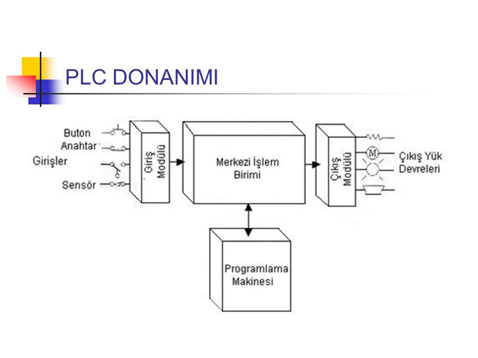 PLC DONANIMI
