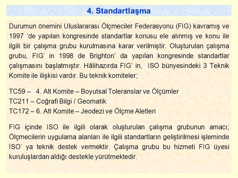 4. Standartlaşma Durumun önemini Uluslararası Ölçmeciler Federasyonu (FIG) kavramış ve 1997 'de yapılan kongresinde standartlar konusu ele alınmış ve