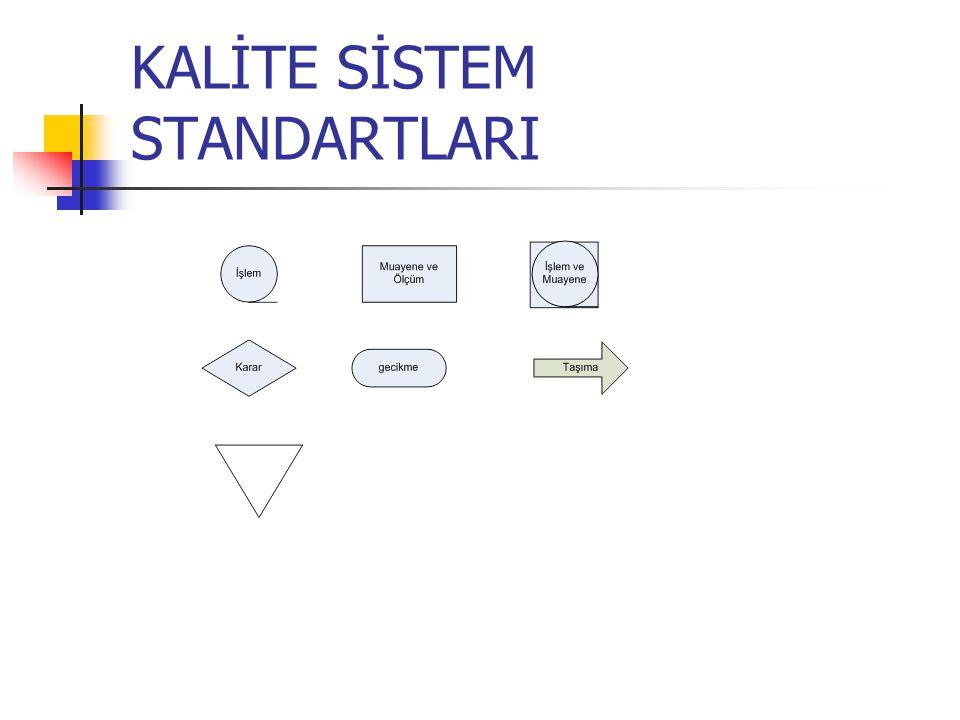 KALİTE SİSTEM STANDARTLARI