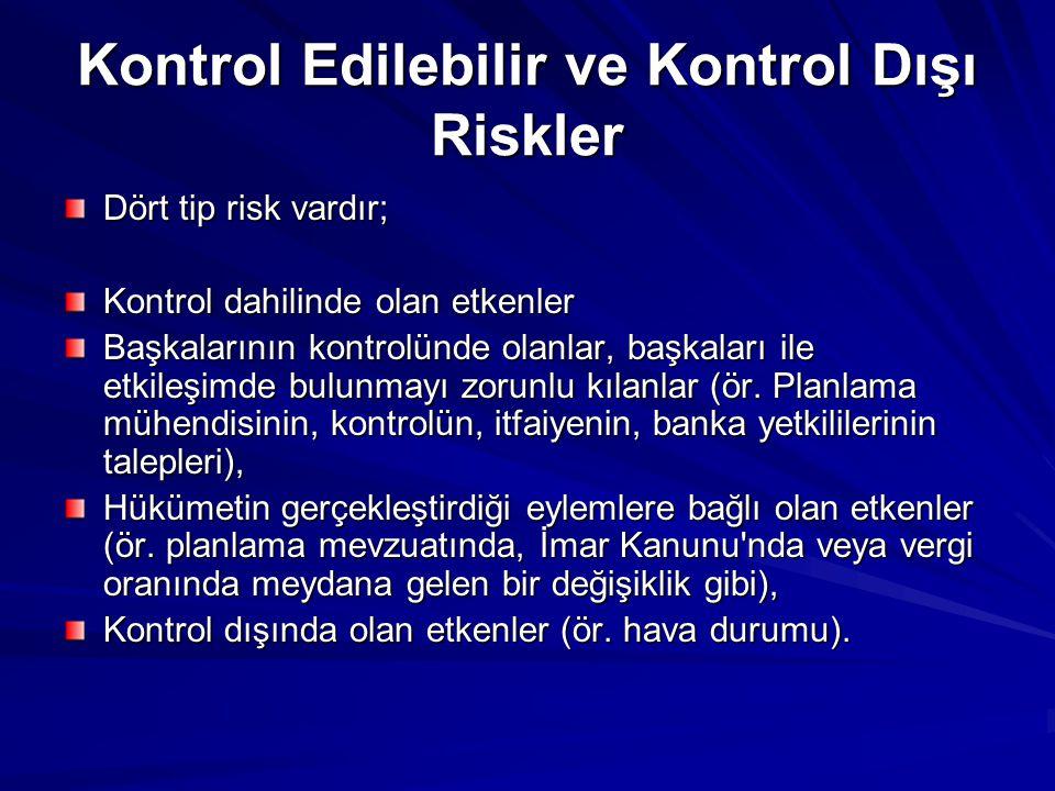 Kontrol Edilebilir ve Kontrol Dışı Riskler Dört tip risk vardır; Kontrol dahilinde olan etkenler Başkalarının kontrolünde olanlar, başkaları ile etkil