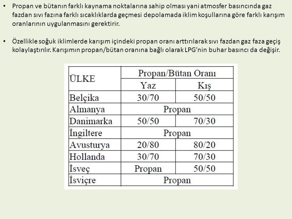 IV. Nesil Sıralı Gaz fazı LPG Enjeksiyon Sistemi
