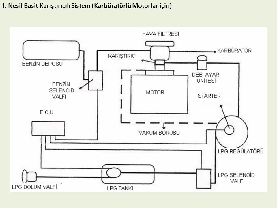 I. Nesil Basit Karıştırıcılı Sistem (Karbüratörlü Motorlar için)