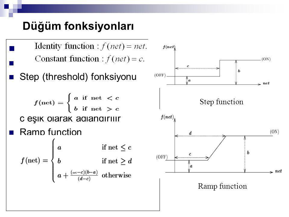 Düğüm fonksiyonları Step (threshold) fonksiyonu c eşik olarak adlandırılır Ramp function Step function Ramp function