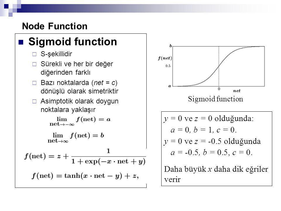 Node Function Sigmoid function  S-şekillidir  Sürekli ve her bir değer diğerinden farklı  Bazı noktalarda (net = c) dönüşlü olarak simetriktir  Asimptotik olarak doygun noktalara yaklaşır  Örnekler: Sigmoid function y = 0 ve z = 0 olduğunda: a = 0, b = 1, c = 0.