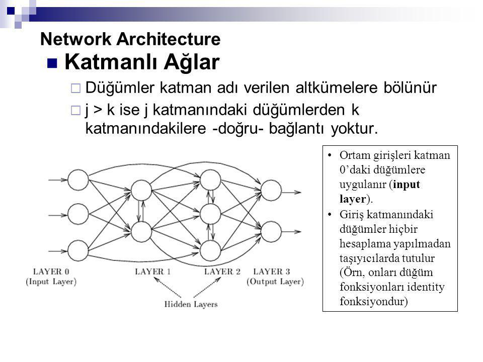 Network Architecture Katmanlı Ağlar  Düğümler katman adı verilen altkümelere bölünür  j > k ise j katmanındaki düğümlerden k katmanındakilere -doğru- bağlantı yoktur.