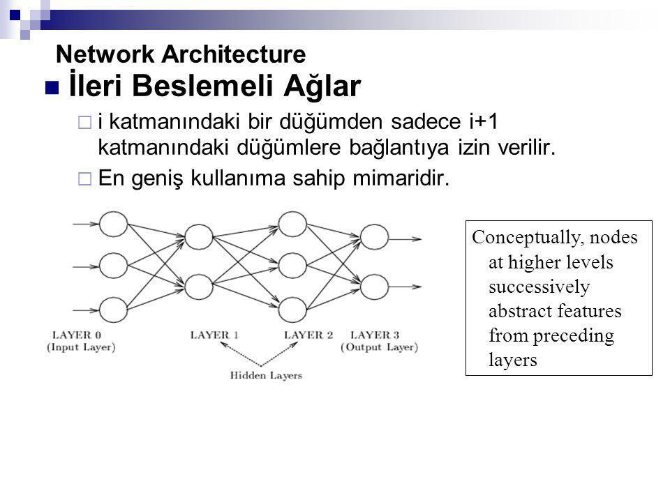 Network Architecture İleri Beslemeli Ağlar  i katmanındaki bir düğümden sadece i+1 katmanındaki düğümlere bağlantıya izin verilir.  En geniş kullanı