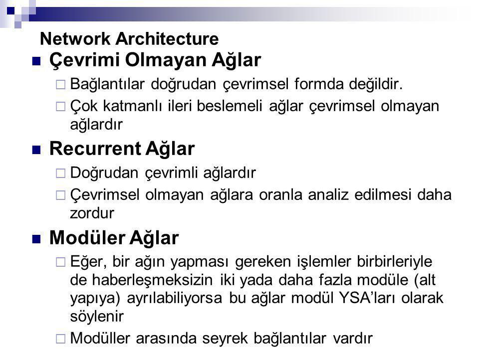 Network Architecture Çevrimi Olmayan Ağlar  Bağlantılar doğrudan çevrimsel formda değildir.  Çok katmanlı ileri beslemeli ağlar çevrimsel olmayan ağ