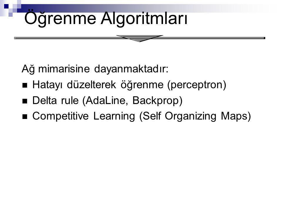 Öğrenme Algoritmları Ağ mimarisine dayanmaktadır: Hatayı düzelterek öğrenme (perceptron) Delta rule (AdaLine, Backprop) Competitive Learning (Self Org