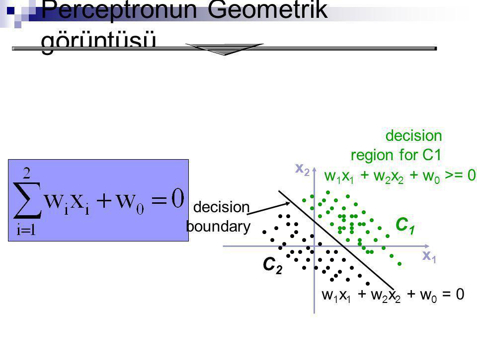 Perceptronun Geometrik görüntüsü x2x2 C1C1 C2C2 x1x1 decision boundary w 1 x 1 + w 2 x 2 + w 0 = 0 decision region for C1 w 1 x 1 + w 2 x 2 + w 0 >= 0
