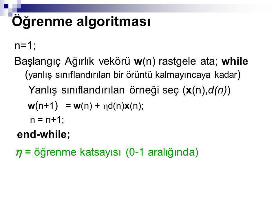 Öğrenme algoritması n=1; Başlangıç Ağırlık vekörü w(n) rastgele ata; while ( yanlış sınıflandırılan bir örüntü kalmayıncaya kadar ) Yanlış sınıflandırılan örneği seç (x(n),d(n)) w ( n+1 ) = w(n) +  d(n)x(n); n = n+1; end-while;  = öğrenme katsayısı (0-1 aralığında)
