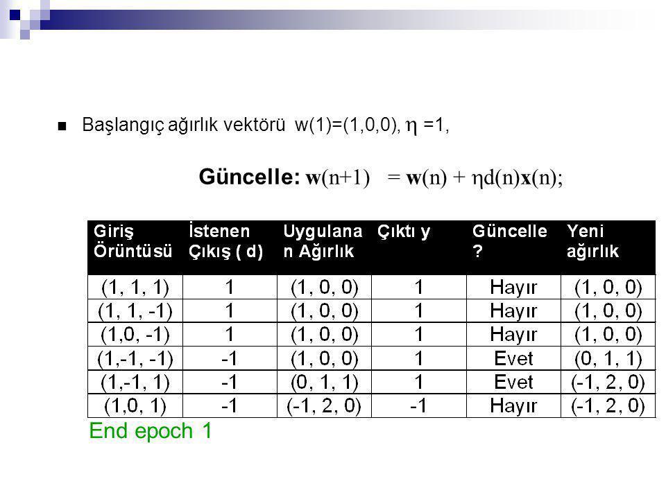 Başlangıç ağırlık vektörü w(1)=(1,0,0),  =1, Execution End epoch 1 Güncelle: w(n+1) = w(n) +  d(n)x(n);