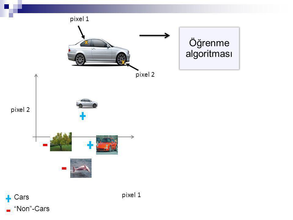 "Öğrenme algoritması pixel 1 pixel 2 pixel 1 pixel 2 Raw image Cars ""Non""-Cars"