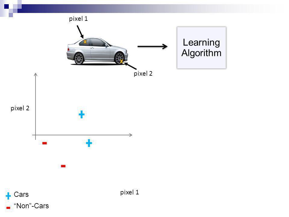 Çok katmanlı (Multi layer feed-forward ) Girdi katmanı Çıktı katmanı Saklı katman 3-4-2 Network
