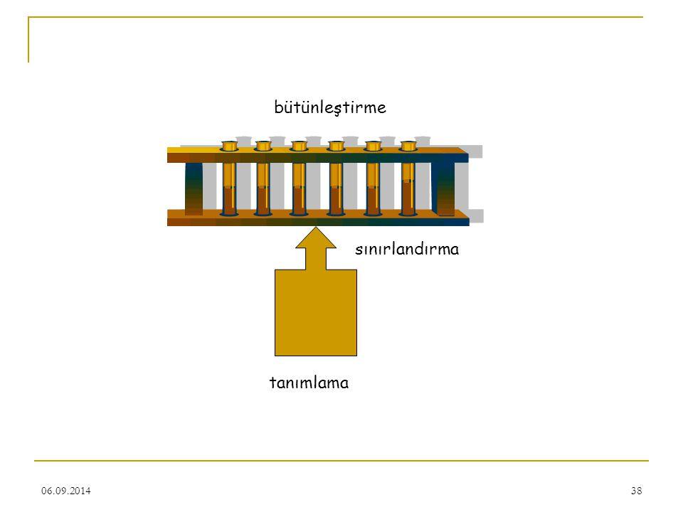 06.09.201438 sınırlandırma bütünleştirme tanımlama