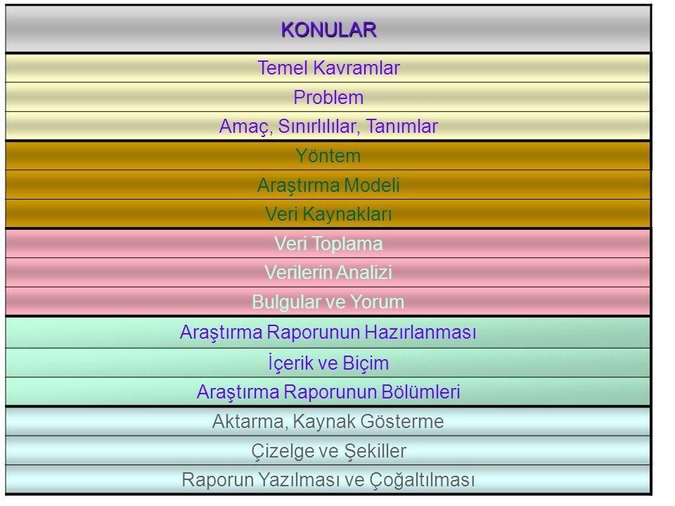 06.09.201415 Bilimin İşlevleri Anlama Açıklama Kontrol