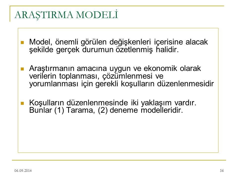 06.09.201456 ARAŞTIRMA MODELİ Model, önemli görülen değişkenleri içerisine alacak şekilde gerçek durumun özetlenmiş halidir. Araştırmanın amacına uygu