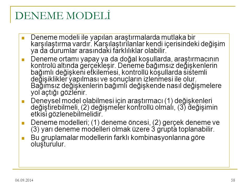 06.09.201458 DENEME MODELİ Deneme modeli ile yapılan araştırmalarda mutlaka bir karşılaştırma vardır. Karşılaştırılanlar kendi içerisindeki değişim ya
